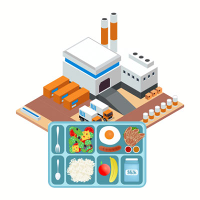 ELECTRONIC-MEAL-REDEMPTION-SYSTEM